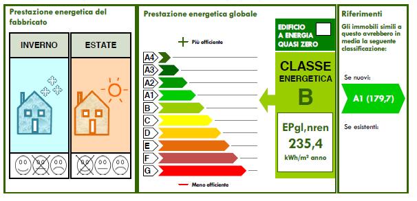 Come cambia la nuova certificazione energetica dal 1 ottobre - Classe energetica casa g ...